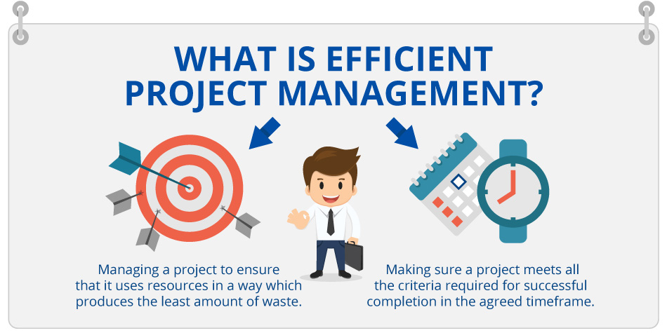 What is efficient project management?