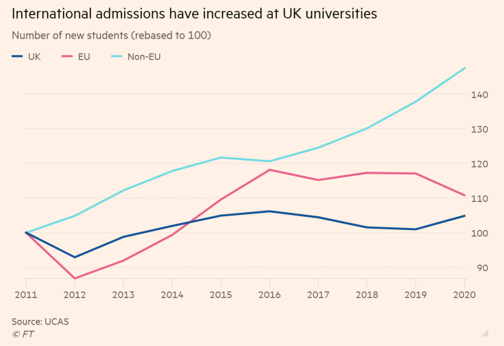 A Glimmer of Hope for Universities