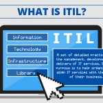 What is ITIL Foundation?